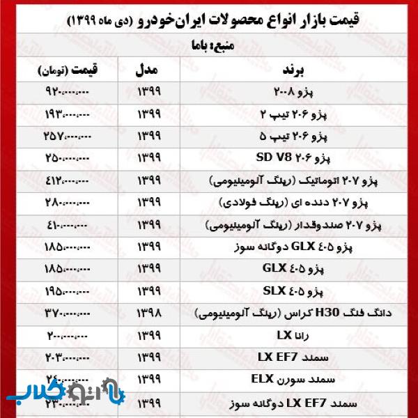 قیمت خودروهای ایرانی امروز 26 ام دی ماه